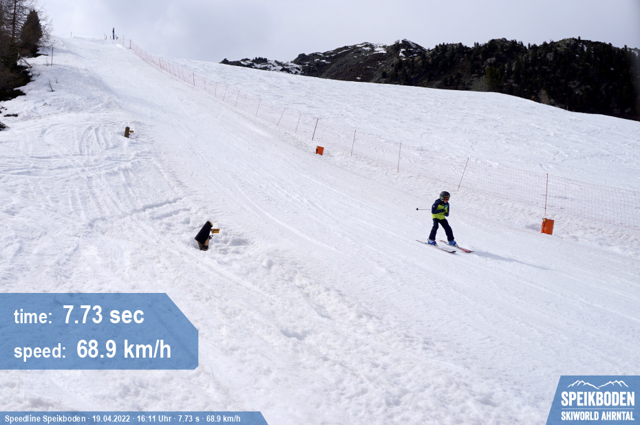 Speedline Speikboden